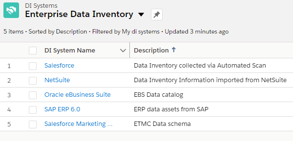 Cloud-Compliance-Personal-Data-Discovery-Enterprise-wide Data Inventory